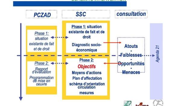 Consultation et information à la population dans le cadre du Schéma de Structure de Visé
