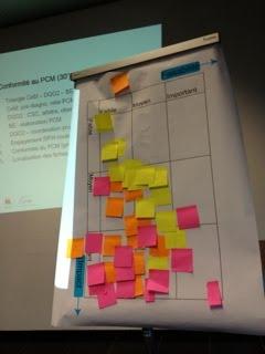 Evaluation des Plans de Mobilité en Région Wallonne
